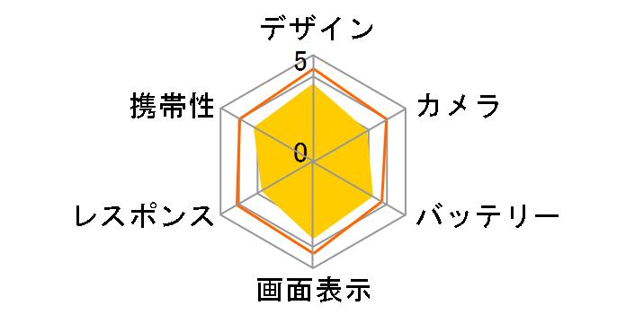 arrows U SoftBank [ブラック]のユーザーレビュー