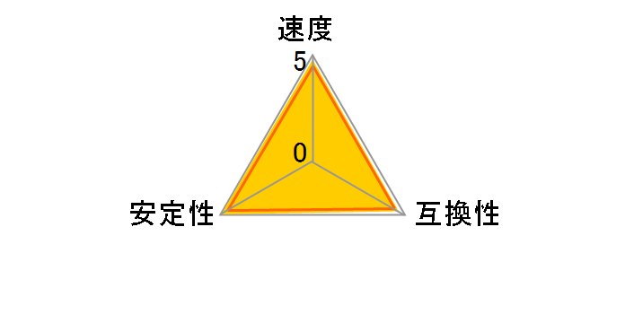 CT2K16G4DFD832A [DDR4 PC4-25600 16GB 2枚組]のユーザーレビュー