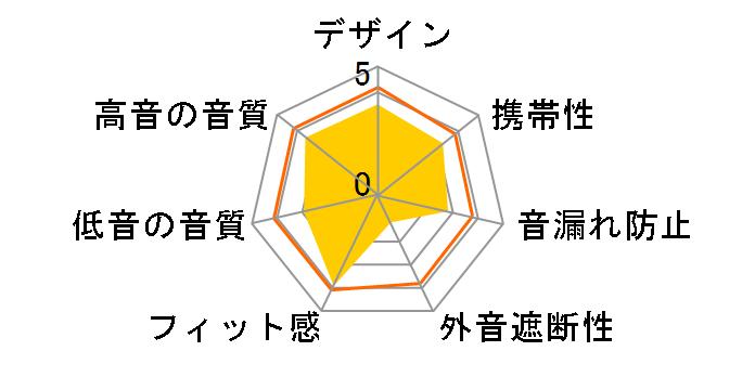 SBH82D (B) [ブラック]のユーザーレビュー