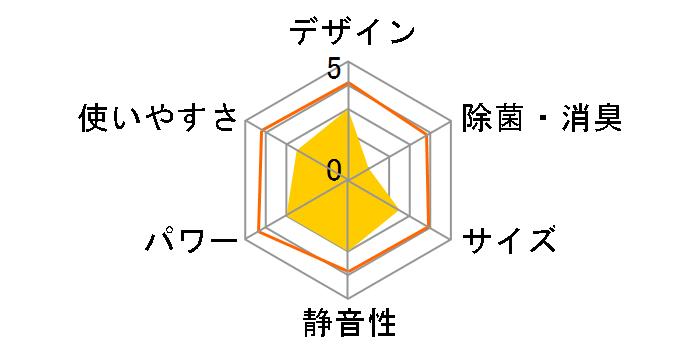 AY-J28DHのユーザーレビュー