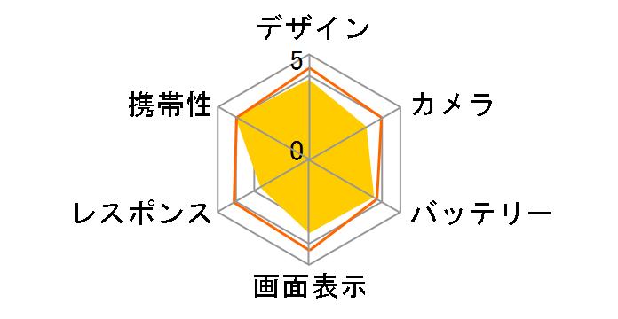 Xperia Ace SO-02L docomo [パープル]のユーザーレビュー