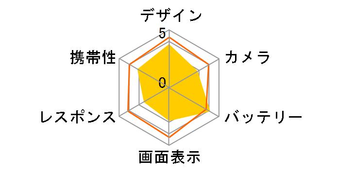 LG style2 L-01L docomo [ゴールド]のユーザーレビュー