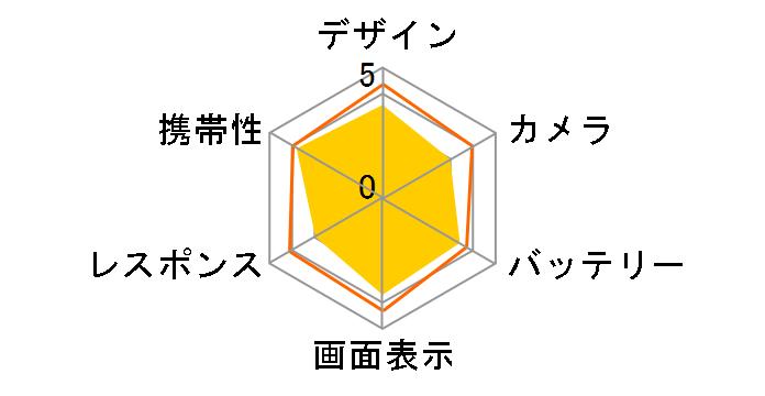 arrows Be3 F-02L docomo [ピンク]のユーザーレビュー