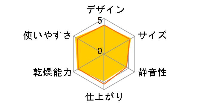 カラリエ KSD-C2-A [ブルー]のユーザーレビュー