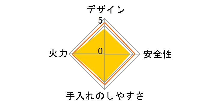 カセットフー 風まるII CB-KZ-2のユーザーレビュー
