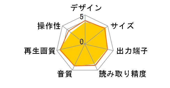 DP-UB45のユーザーレビュー