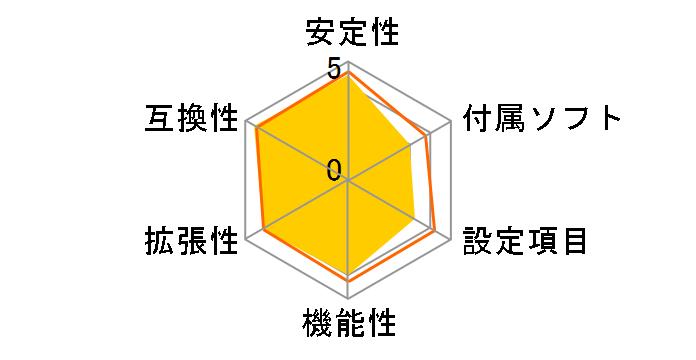 PRIME H310M-E R2.0のユーザーレビュー