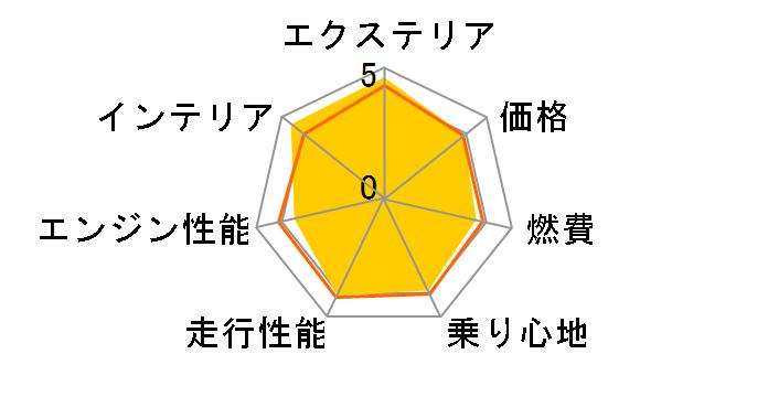 マツダ MAZDA3 ファストバック 2019年モデル