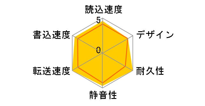 HDTB410FK3AA-D [ブラック]のユーザーレビュー