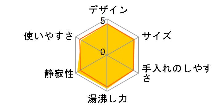 6SAFE+ PCK-A080-WM [マットホワイト]のユーザーレビュー