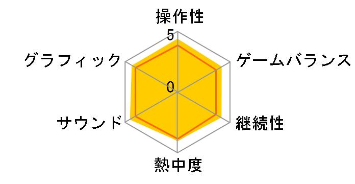ポケットモンスター ソード・シールド ダブルパック [Nintendo Switch]のユーザーレビュー