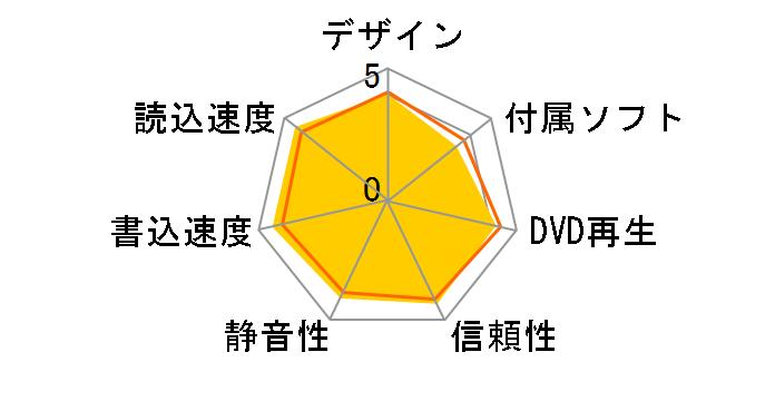 BDR-212XJBK/WS バルク [ブラック]のユーザーレビュー