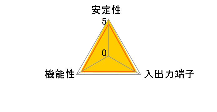 HYPER M.2 X16 CARD V2 [M.2]のユーザーレビュー