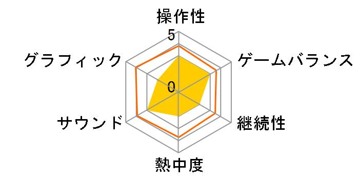TOKYO CHRONOS [PS4]のユーザーレビュー