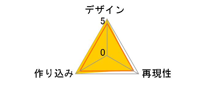 Re:ゼロから始める異世界生活 1/7 エミリア お茶会Ver.のユーザーレビュー