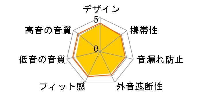 WI-C310 (B) [ブラック]のユーザーレビュー