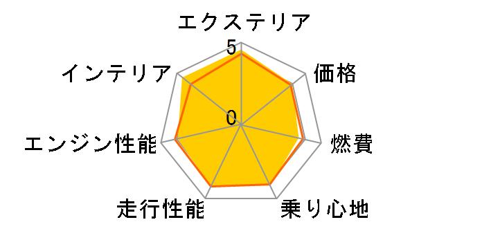 マツダ CX-30 2019年モデル