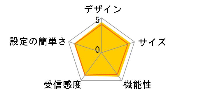 Deco M5(3-pack) V2のユーザーレビュー