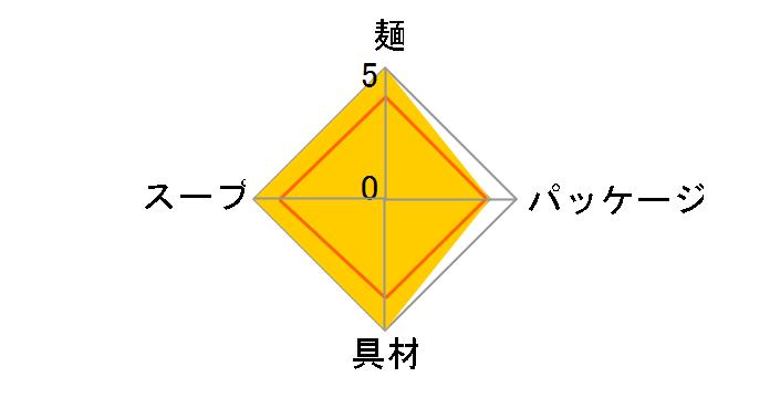 中華そば國松監修 シビレMAX 105g ×12食のユーザーレビュー