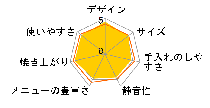 SD-SB1のユーザーレビュー