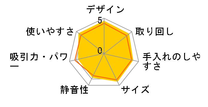 パワーブーストサイクロン PV-BH900G(N) [シャンパンゴールド]のユーザーレビュー