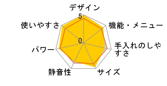 3つ星 ビストロ NE-BS656-W [ホワイト]のユーザーレビュー