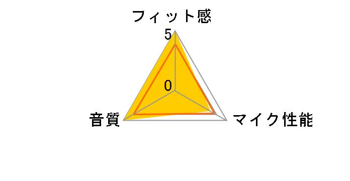 ATH-G1のユーザーレビュー