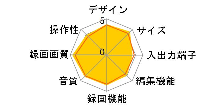 おうちクラウドディーガ DMR-4S100のユーザーレビュー