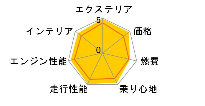 マツダ MAZDA6 セダン 2019年モデル