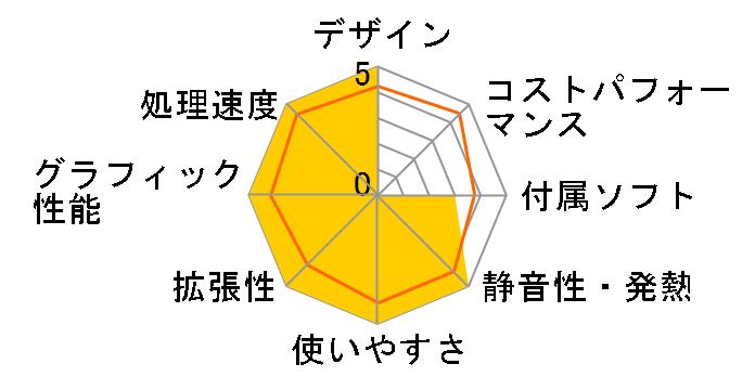 Barikata Kaedama BKI59400AS1HS240Sのユーザーレビュー