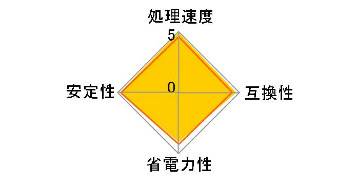 Ryzen 9 3900X BOXのユーザーレビュー