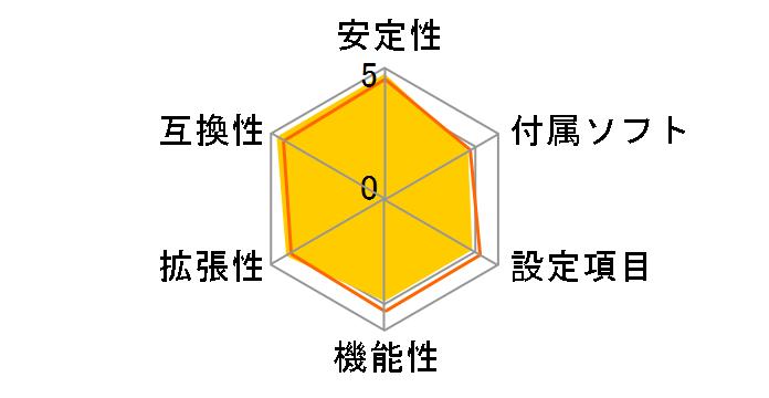X570-A PROのユーザーレビュー