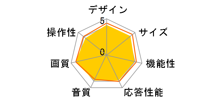 AQUOS 4T-C60BN1 [60インチ]のユーザーレビュー