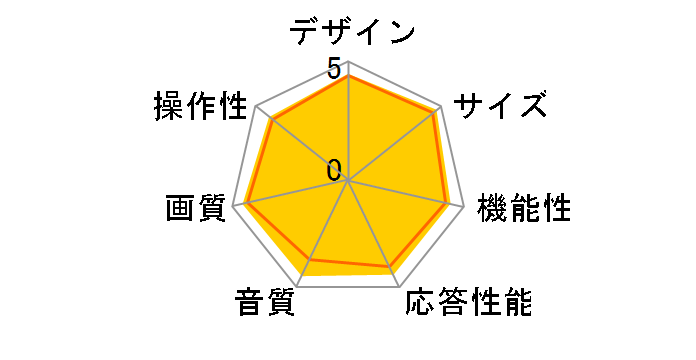 AQUOS 4T-C45BN1 [45インチ]のユーザーレビュー