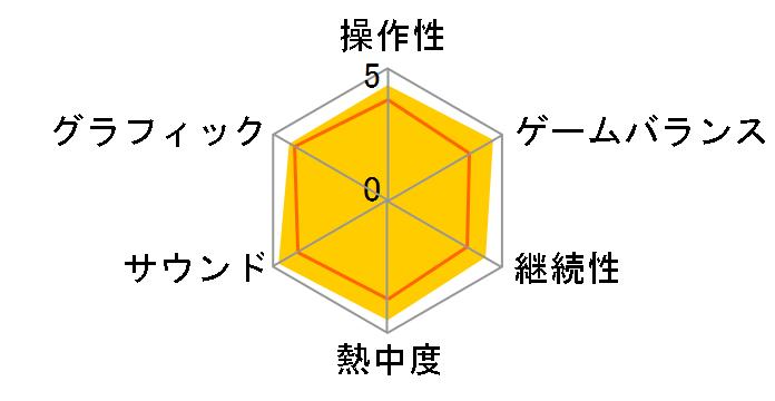 シェンムーIII - リテールDay1エディション [PS4]のユーザーレビュー