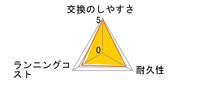 ES9038のユーザーレビュー