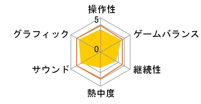 SDガンダム ジージェネレーション クロスレイズ [通常版] [Nintendo Switch]のユーザーレビュー