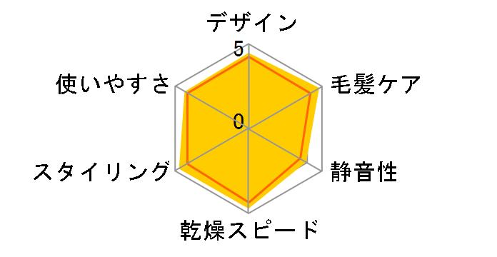ナノケア EH-NA0B-PN [ピンクゴールド]のユーザーレビュー