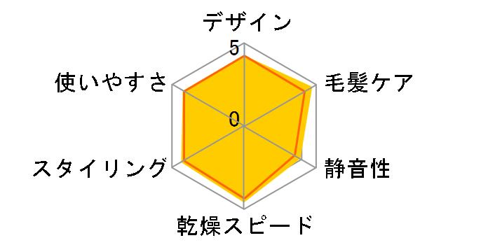 ナノケア EH-NA9B-PN [ピンクゴールド]のユーザーレビュー