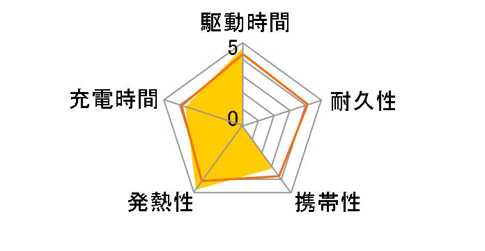 BMB-PD201W [白]のユーザーレビュー