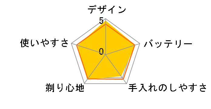 ラムダッシュ ES-CLV5E-R [赤]のユーザーレビュー