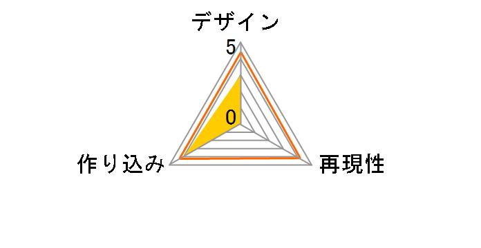 EVANGELION EVOLUTION エヴァンゲリオン初号機 刀野薙Ver.のユーザーレビュー