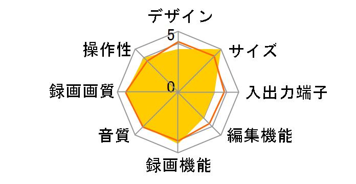 おうちクラウドディーガ DMR-2T200のユーザーレビュー