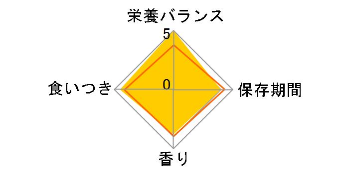 ユリナリーS/O オルファクトリー ドライ 4kgのユーザーレビュー