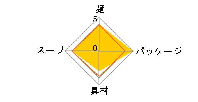 黄色いまめ博多ラーメン 37g ×12食のユーザーレビュー