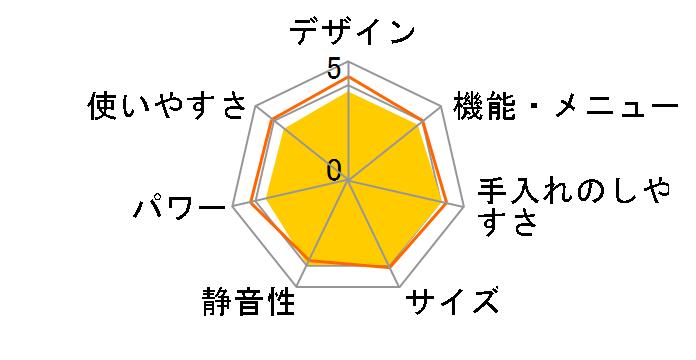 かんたん両面焼きレンジ IMGY-F181のユーザーレビュー