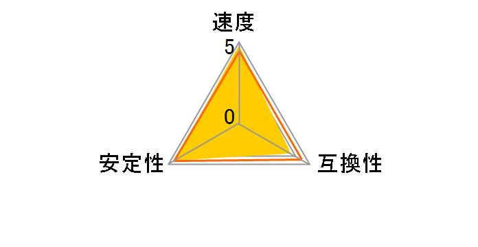 F4-3600C16D-32GTZNC [DDR4 PC4-28800 16GB 2枚組]のユーザーレビュー