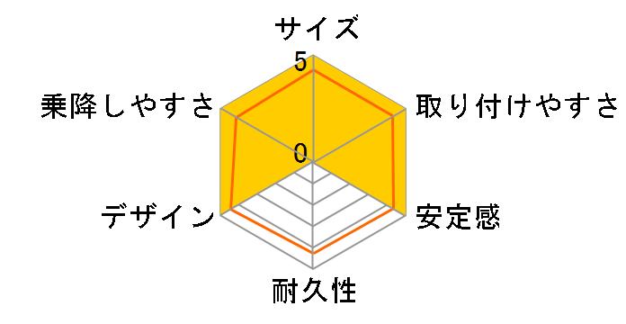 レカロ J3 RK270.501 [ジェットブラック]のユーザーレビュー