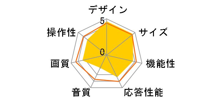 65P8S [65インチ]のユーザーレビュー