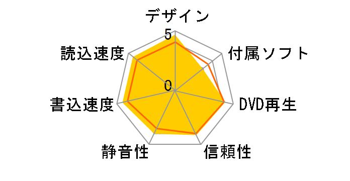 EX-DVD05LW [ホワイト]のユーザーレビュー